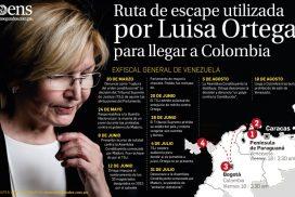 Ruta de escape utilizada por Luisa Ortega para llegar a Colombia